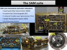 This illustration shows the instruments<br /> and subsystems of the Sample Analysis<br /> at Mars (SAM) suite on the Curiosity<br /> Rover of NASA&#39;s Mars Science Laboratory<br /> Project.<br /> Image credit: NASA/JPL-Caltech <br /> <a href='http://www.nasa.gov/mission_pages/msl/multimedia/pia16816.html' class='bbc_url' title='External link' rel='nofollow external'>� Full image and caption</a>
