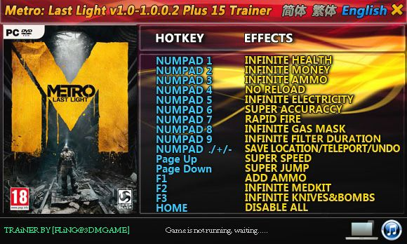 Metro: Last Light v1.0-v1.0.0.2 +15 Trainer [FliNG]